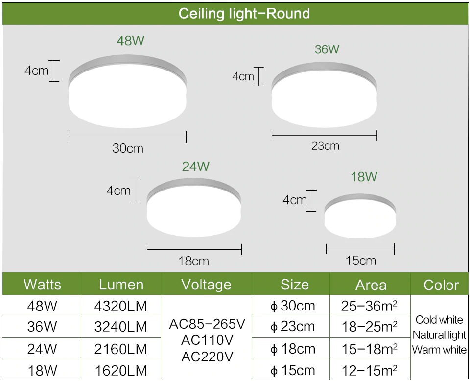 img 3 LED ceiling lights for room 18W 24W 36W 48W Cold Warm White Natural light LED