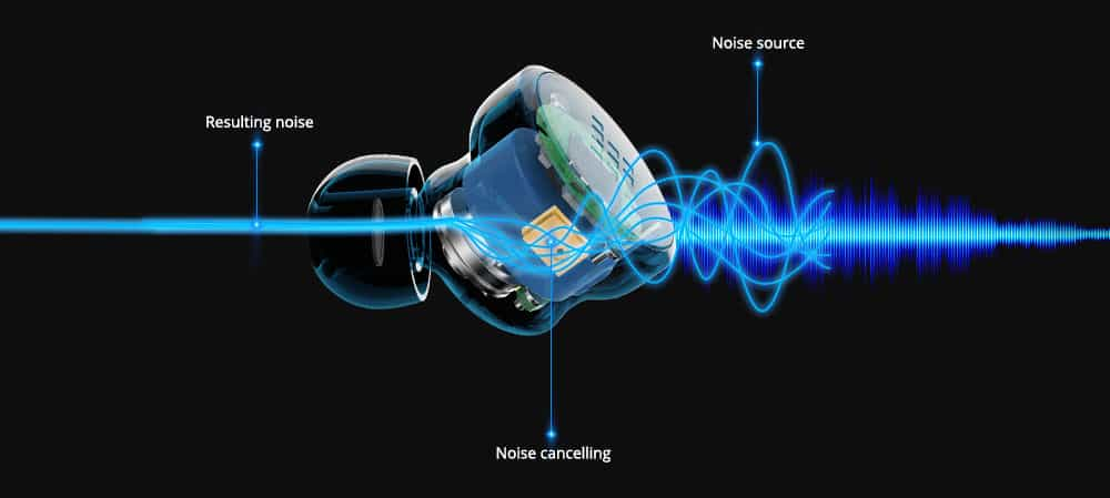 geekbuying Tronsmart Apollo Bold ANC TWS Earbuds 861180